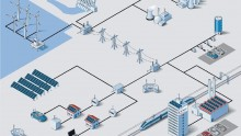 """Risparmio energetico nelle citta': via al """"Progetto Civis"""""""